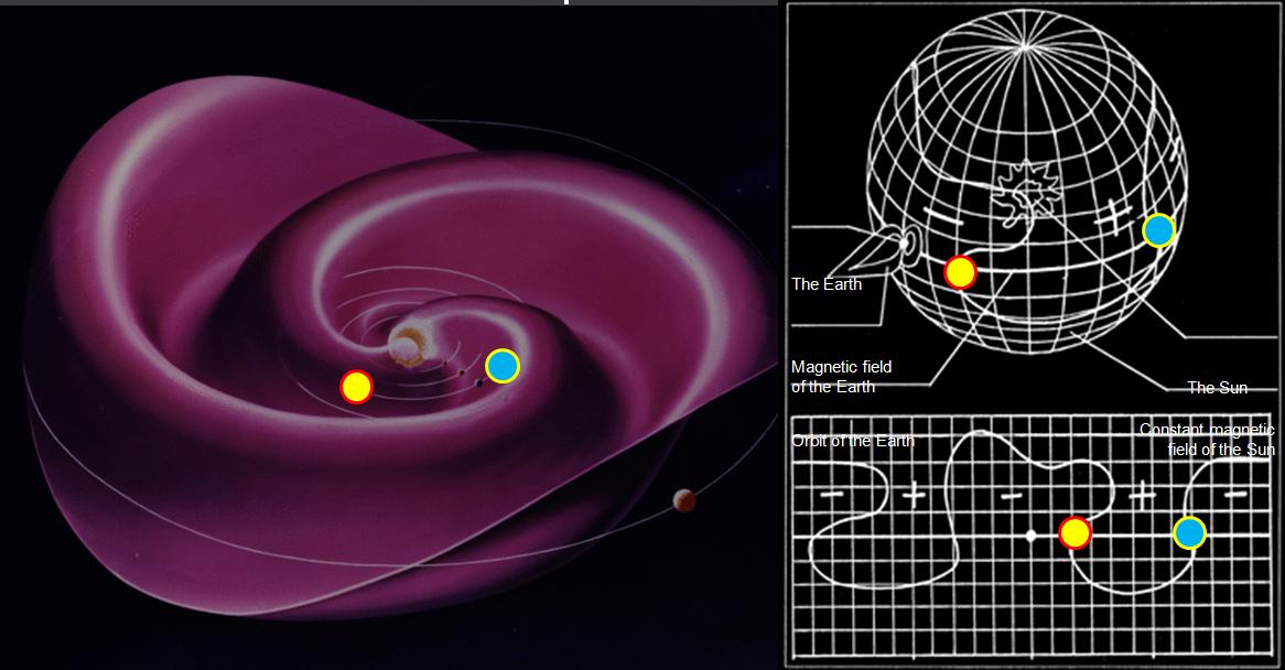 поля Солнечной системы